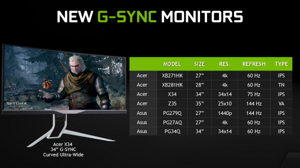 fragtist-haber-nvidia-g-sync-monitor