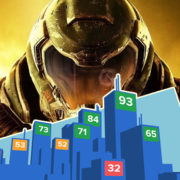 DooM PC Benchmark Puanları
